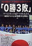 0勝3敗 (タツミムック Football Time vol. 1)