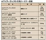 naxマイティラックG-2 ハードナー_0.9kg[日本ペイント]