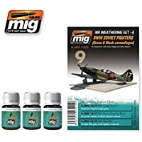 Ammo of Mig WW II SOVIET aeroplanes Green & Black Camo. SET 3 Jars 35ml 7422