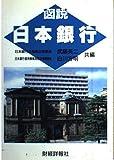 図説 日本銀行