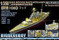 1/350 英海軍巡洋戦艦 フッド用ディティールセット