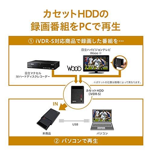 『I-O DATA USB 3.0対応iVDR-Sアダプター RHDM-UT/TEV5』の5枚目の画像