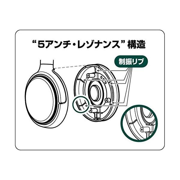 JVC 密閉型ステレオヘッドホン RX900 ...の紹介画像7