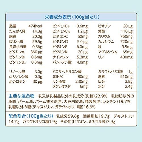 『和光堂 フォローアップミルク ぐんぐん 粉ミルク [満9ヶ月頃から3歳頃] 830g×2缶 ベビーミルク (おまけ付き)』の5枚目の画像