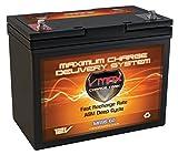 Best Motorguideトローリングモーター - VMAX MR96-60 12V 60Ah AGM ディープサイクルマリンバッテリー MotorGuide Bulldog Review