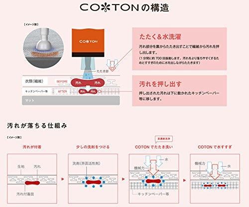 COTON(コトン)の構造