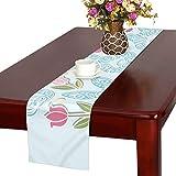 GGSXD テーブルランナー 幼い ブルーうさぎ クロス 食卓カバー 麻綿製 欧米 おしゃれ 16 Inch X 72 Inch (40cm X 182cm) キッチン ダイニング ホーム デコレーション モダン リビング 洗える