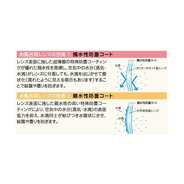 藤田光学 お風呂用メガネ 弾性樹脂フレーム 近...の紹介画像5