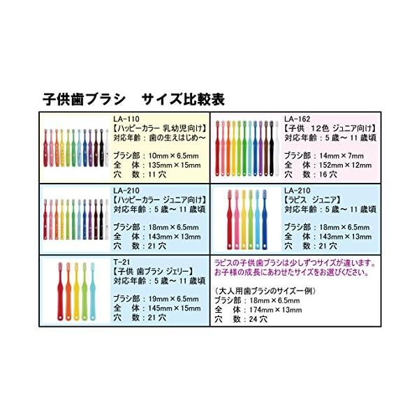 歯科用 LA-110 【子供 Lapisハッピ...の紹介画像7