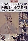 院展100年の名画—天心ワールド‐日本美術院 (ショトル・ミュージアム)
