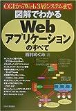 図解でわかるWebアプリケーションのすべて
