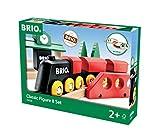 BRIO クラシックレール8の字セット 33028