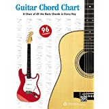 Guitar Chord Chart: A Chart of All the Basic Chords in Every Key (Chart)