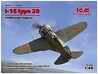 ICM 1/48 ソビエト空軍 ポリカルポフ I-16 タイプ28 プラモデル 48098