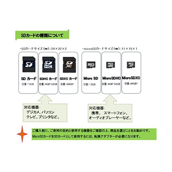 TOSHIBA microSDHCカード 16...の紹介画像3