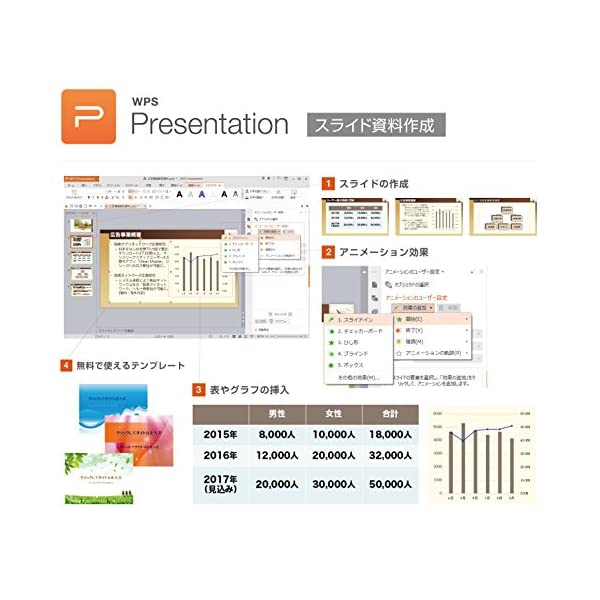 キングソフト WPS Office Premi...の紹介画像4