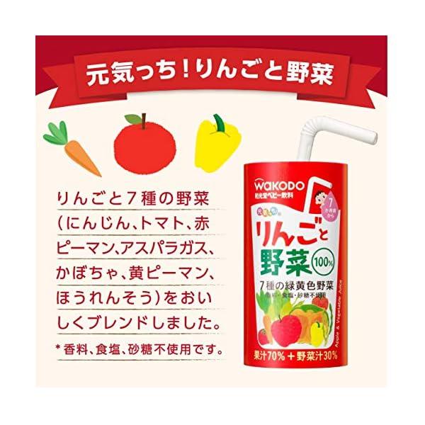 元気っち! りんごと野菜 125ml×18本の紹介画像4