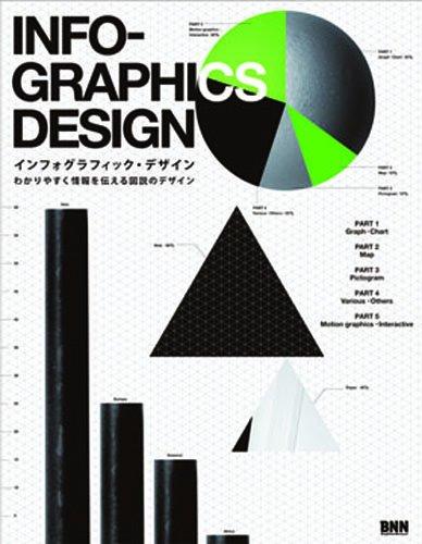 Infographics Design-わかりやすく情報を伝える図説のデザインの詳細を見る