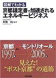 図解でわかる京都議定書で加速されるエネルギービジネス (B&Tブックス)