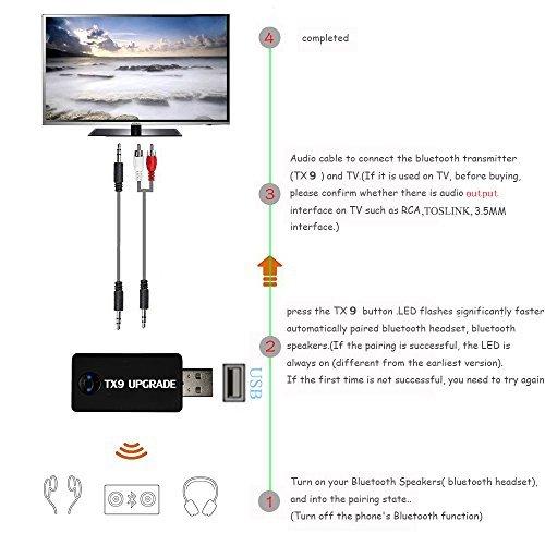 JEDirect Bluetooth トランスミッター 送受信兼用 3.5mm オーディオデバイス対応 ブラック