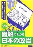 図解でわかる日本の政治 入門編