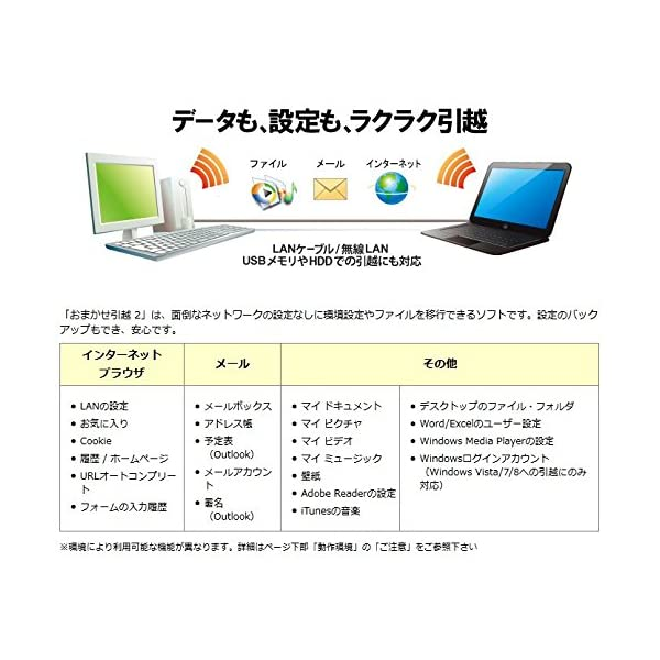 おまかせ引越 Pro 2の紹介画像2