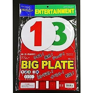 BIGプレート123
