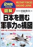 2時間でわかる図解 日本を囲む軍事力の構図―北朝鮮、中国、その脅威の実態。アメリカの軍事覇権の将来は? (2時間でわかる図解シリーズ)
