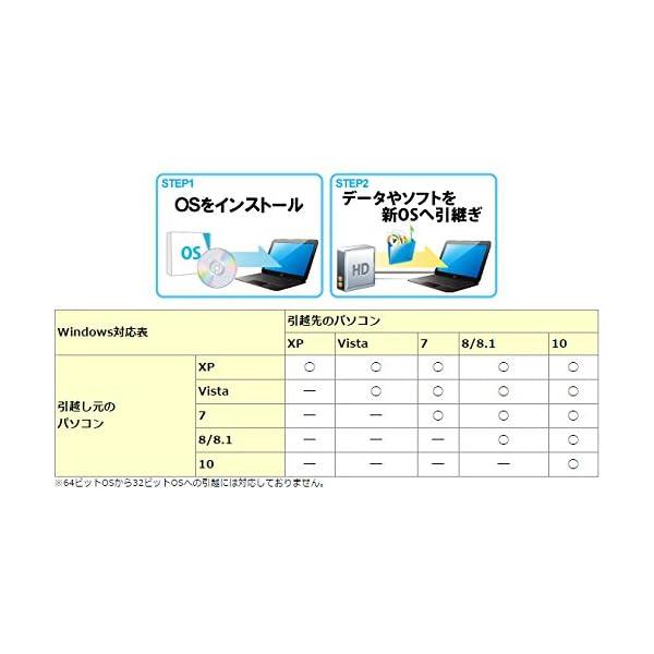 おまかせ引越 Pro 2の紹介画像4
