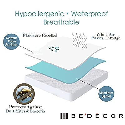 Bedecor Mattress Protector - 100% Waterproof, Hypoallergenic - Premium Fitted Cotton Terry Cover - Queen (60 in x 80 in)