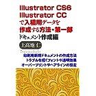 Illustrator CS6/CCで入稿用データを作成する方法・第一部ドキュメント作成編
