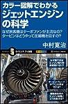 カラー図解でわかるジェットエンジンの科学 (サイエンス・アイ新書)