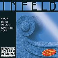 INFELD BLUE インフェルド・ブルー 4/4 バイオリン弦セット