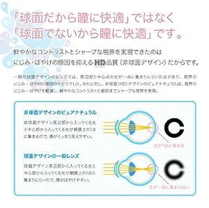 ピュアナチュラルワンデー 【BC】8.7【PWR】-4.75 30枚入