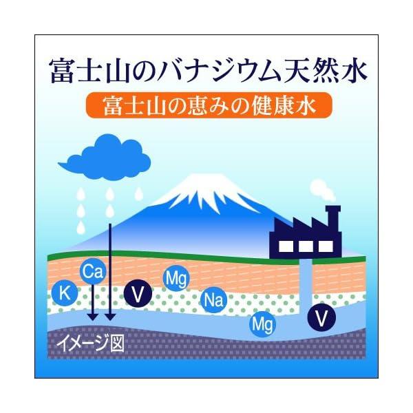 アサヒ飲料 おいしい水 富士山のバナジウム天然...の紹介画像2