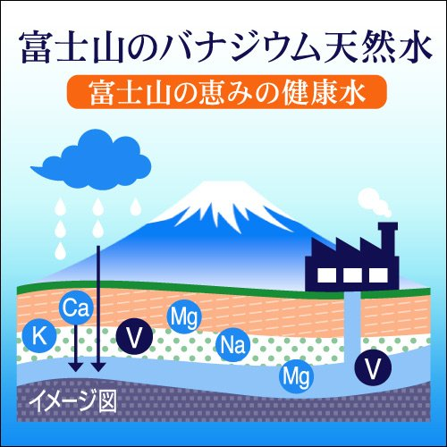 アサヒ飲料 おいしい水 富士山のバナジウム天然水 2000ml×6本
