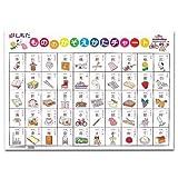 【七田式教材:しちだ右脳教育】【対象年齢 0歳~3歳】もののかぞえかたチャート
