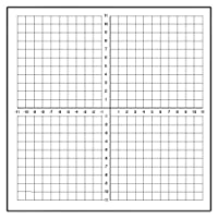 Geyer Instructional Products 181310 1 Numbered Axis Easy Cling Graph [並行輸入品]