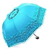 レディース ミディアム 傘 レディース 折りたたみ 軽量 コンパクト 大きい 晴雨兼用 完全 遮光 カバー フリル つき ブランド (青)