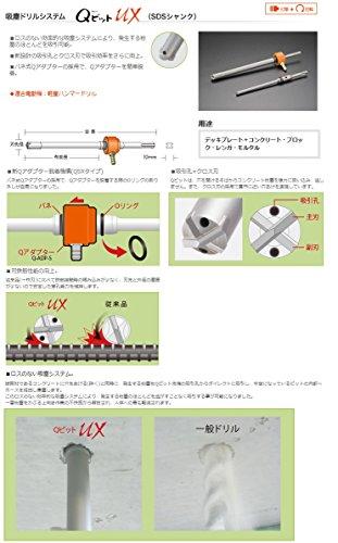 UNIKA ユニカ C&G 吸塵ドリルシステム QSXA18.0×280 QビットUX QSXタイプ(SDSシャンク)