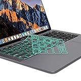 Best Kuzyのキーボードカバー - Kuzy Premium Ultra Thin Keyboard Cover Protector Review