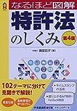 なるほど図解特許法のしくみ〈第4版〉 (CK BOOKS)