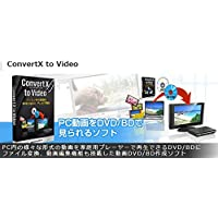 ConvertX to Video