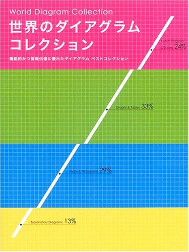 世界のダイアグラムコレクション (Graphic Design)の詳細を見る