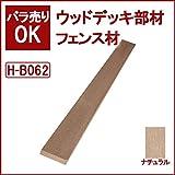 ウッドデッキ 人工木材 人工木 部材 樹脂ウッドデッキ フェンス材 70×16×2000mm【H-B062】【2色選択可】 (ナチュラル)