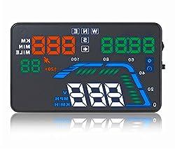 ニコマク NikoMaku HUD ヘッドアップディスプレイ 車載スピードメーター 時速をフロントガラスに 過速度警告搭載 反射フィルム付き 日本語説明書 (GPS式(カラー大画面))