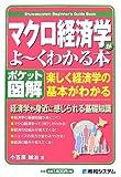ポケット図解 マクロ経済学がよ~くわかる本 (Shuwasystem Beginner's Guide Book)