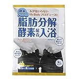 脂肪分解酵素配合入浴(入浴剤)