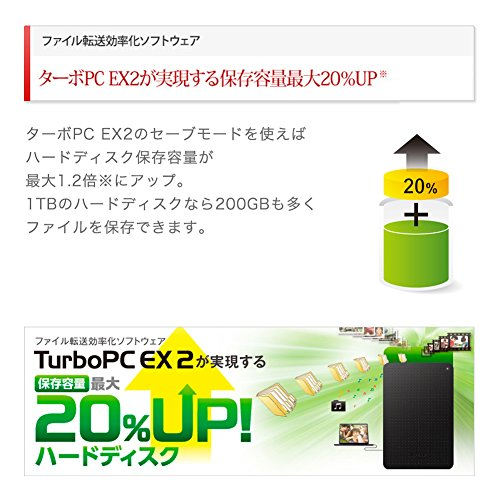 BUFFALO ミニステーション ターボPC EX2対応 USB3.0ポータブルHDD 500GB ホワイトHD-PLF500U3-W