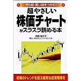 超やさしい株価チャートがスラスラ読める本―売り時・買い時をつかむ!